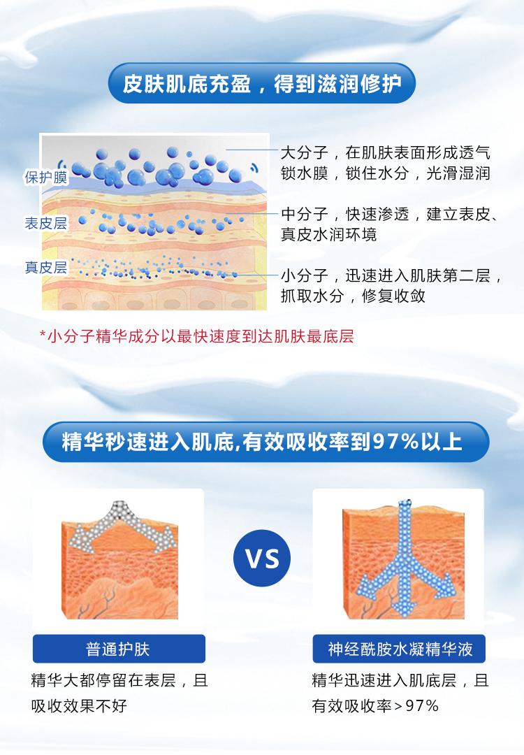 B004神经酰胺水凝修护精华液-PC_05.jpg
