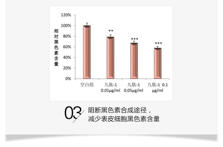 F007九肽润亮面膜组合-750_09.jpg