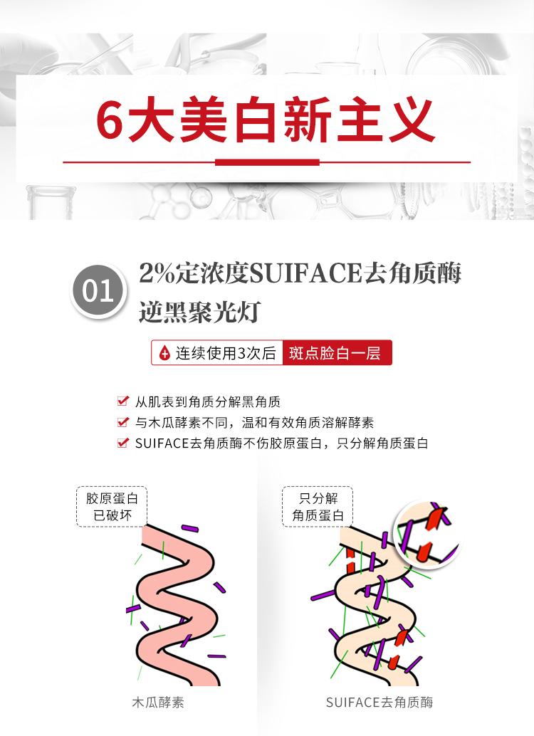 敬修堂蛋白酶修护套盒-PC端750_04.jpg
