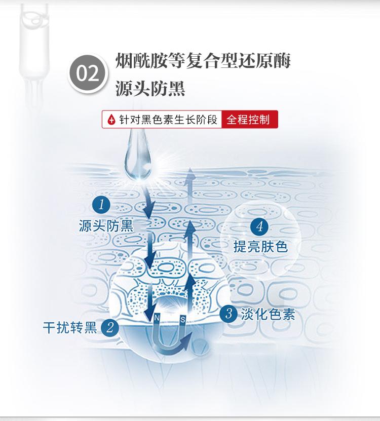 敬修堂蛋白酶修护套盒-PC端750_06.jpg