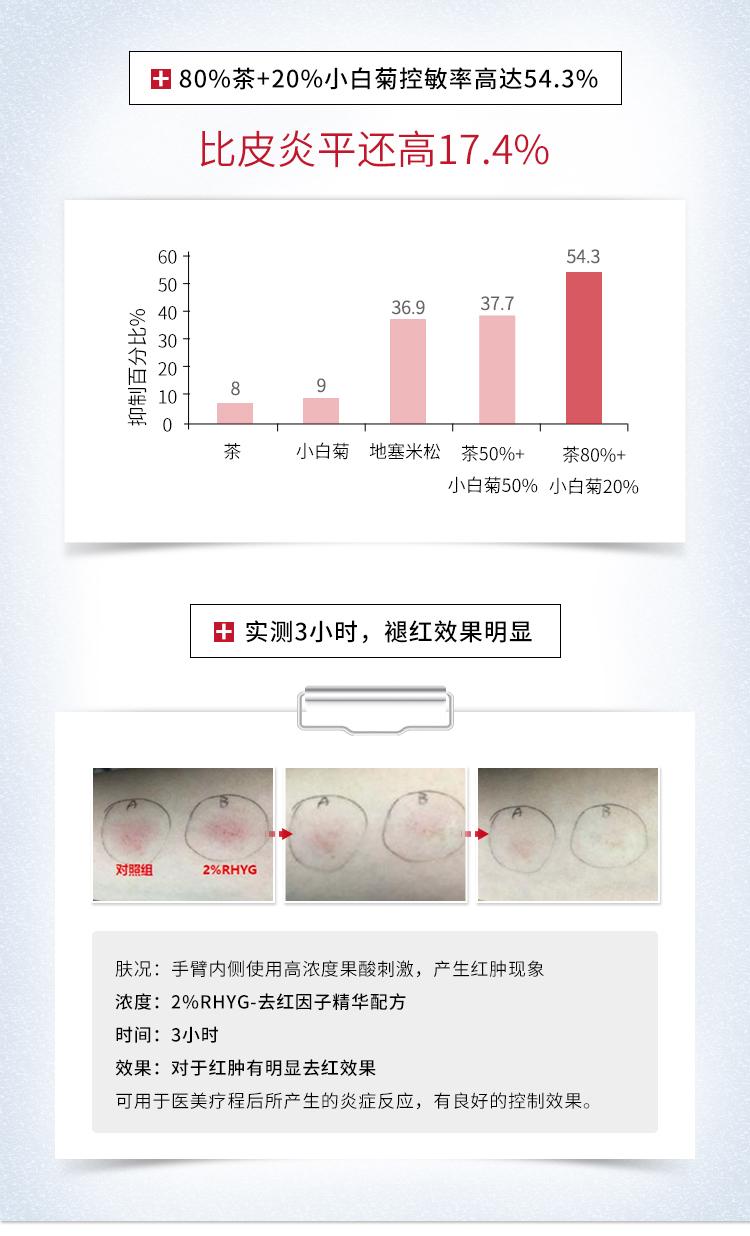 2018敬修堂寡肽红颜修护乳霜750-PC端_06.jpg