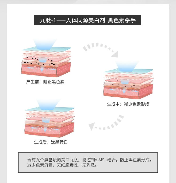 肌肽乳液750_05.jpg