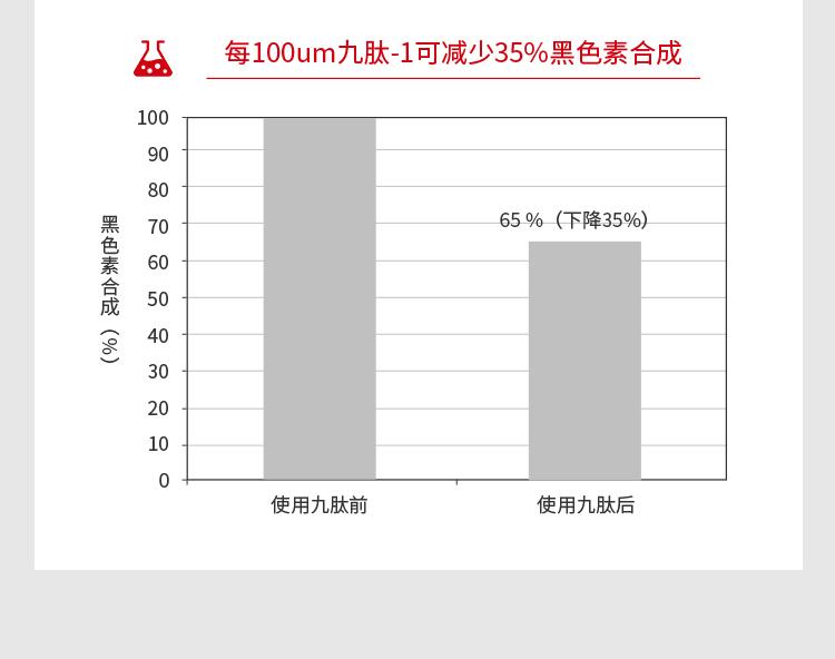 肌肽乳液750_06.jpg