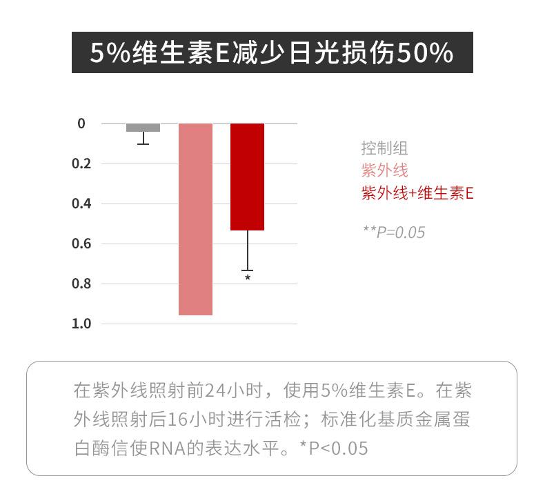敬修堂玫瑰滋养维E乳-详情页790_06.jpg