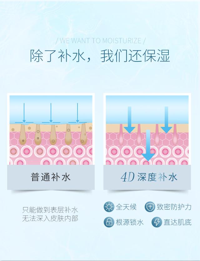 弹润嫩白补水组合_05.jpg