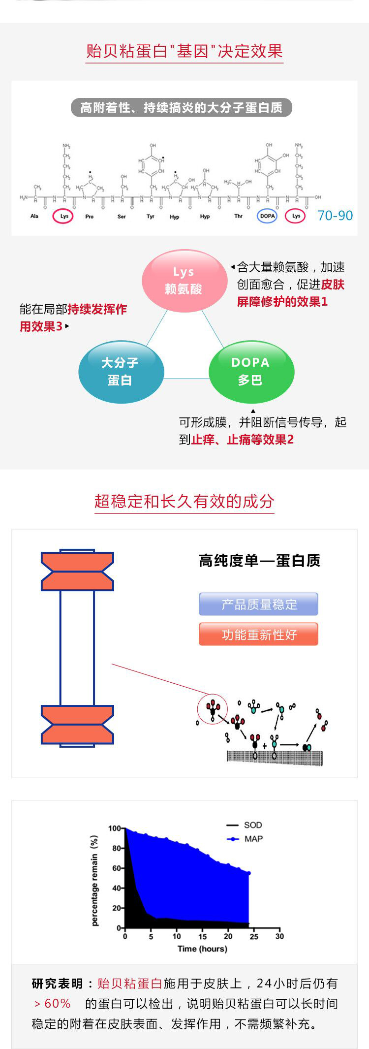 R002贻贝修护乳-PC_04.jpg