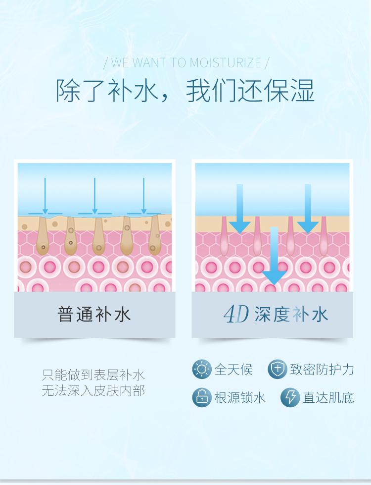弹润嫩白补水组合_04.jpg
