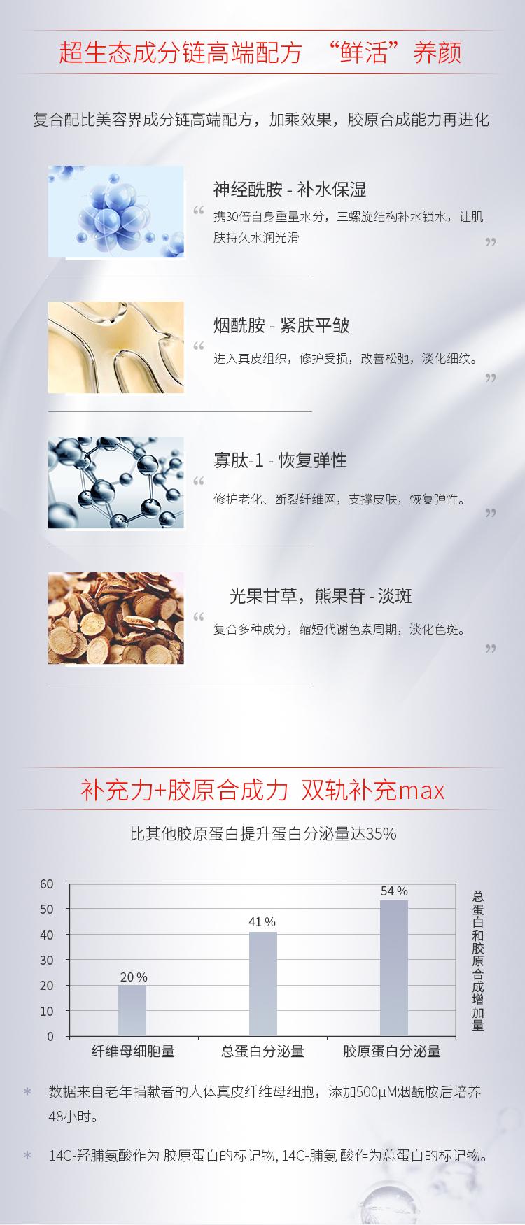 R013鱼子胶原肌茵精华面霜-750_03.jpg