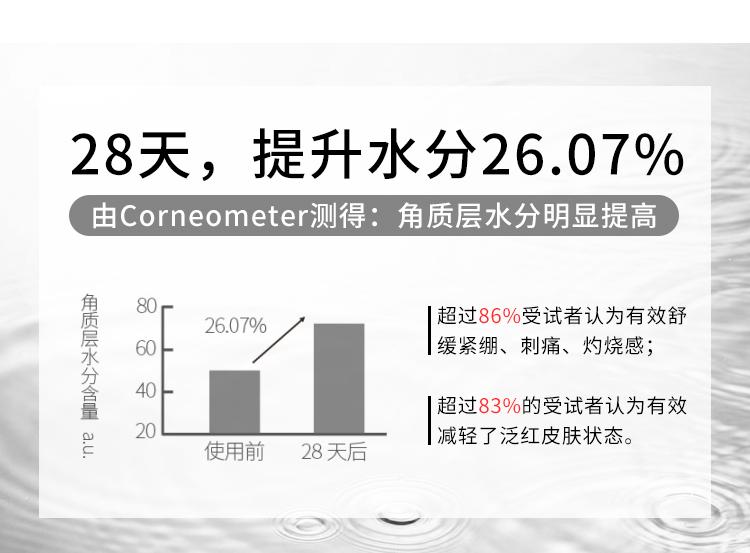 红没药醇修护精华水-750_05.jpg
