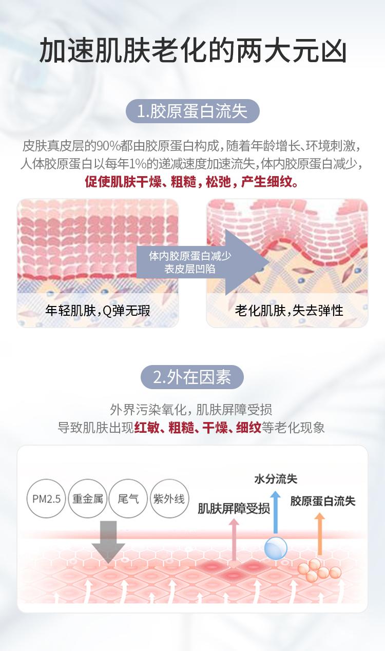 双参紧致修护微肽霜_03.jpg