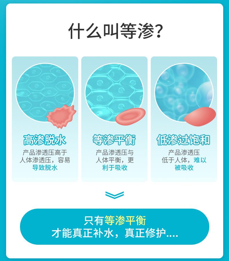 补水舒润保湿喷雾详情0514_04.jpg